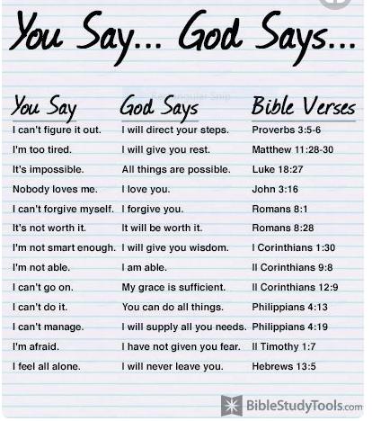you say god says