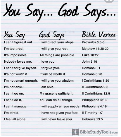 you say god says