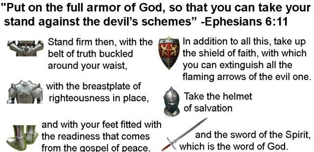 unleash the full ARMOR-OF-GOD-SYMBOLS-2-1byfcou