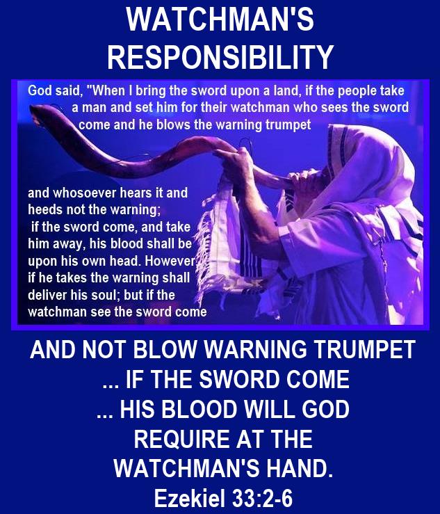 watchman does what 6-1-17-watchman-s-responsibility-warning-ezek-33-2-6_1_orig