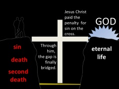 jesus is the way gods-way-to-heaven-from-ccf-26-728